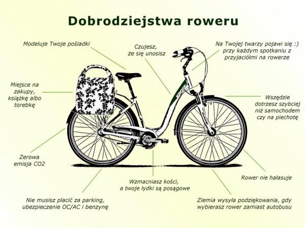 Puławską na rowerze