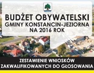 Konstancin-Jeziorna - głosowanie na projekty