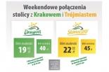 Weekendowe połączenia Warszawy z Trójmiastem oraz Krakowem