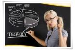 Rynek pracy potrzebuje techników