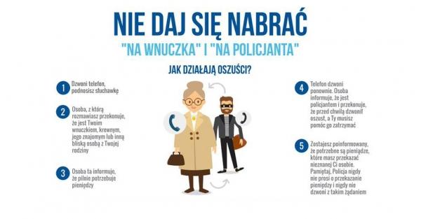 """Fałszywy agent """"CBA"""" wyłydził 70 000 zł. Ponownie apelujemy o ostrożność!"""