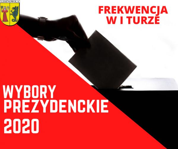 WYBORY PREZYDENCKIE 2020 - FREKWENCJA W I TURZE