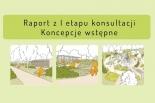 Park miejski – wstępne koncepcje dla nowej części parku w Piasecznie